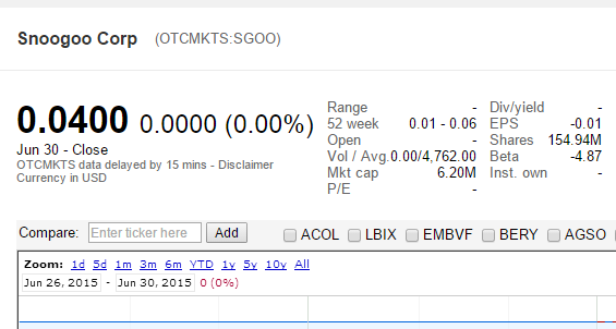 Searching and Sharing Gets A Social Rocket Booster With Snoogoo (OTCMKTS:SGOO)