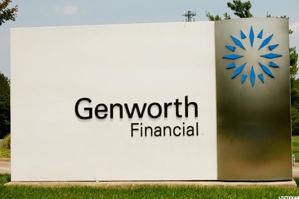 Genworth Financial Inc (NYSE:GNW) Updates On Preliminary Charges For The Third Quarter